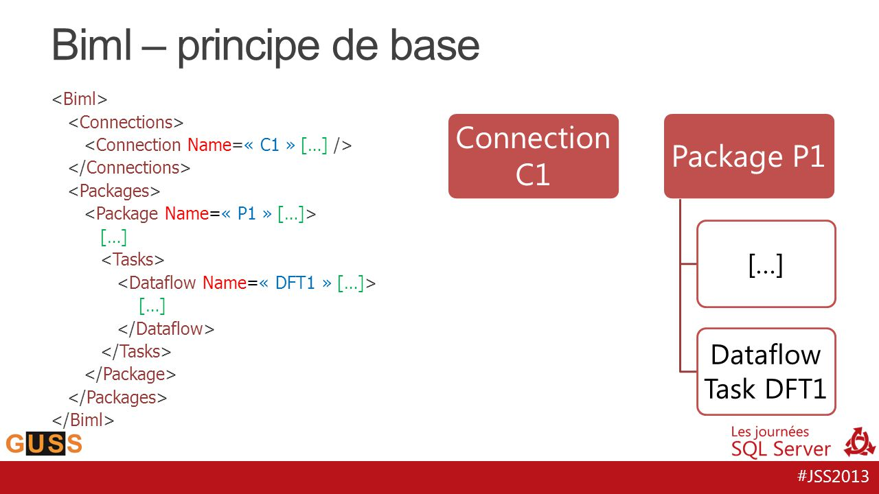 Biml – principe de base Connection C1 Package P1 […]